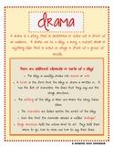 Drama Genre Anchor Chart