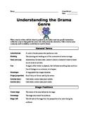 Drama Genre Terms