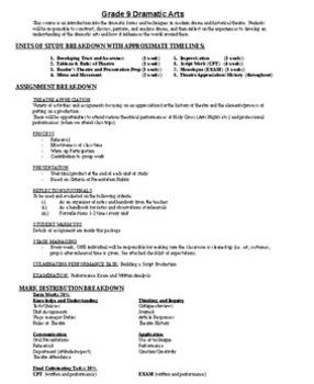 Drama - Intro - Grade 9/10 Course Outline Sheet (editable)