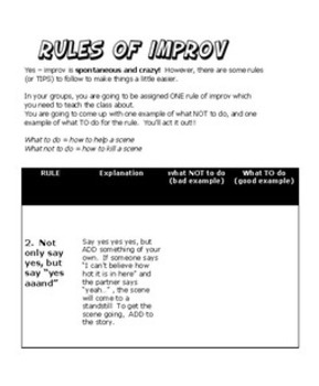 Drama - Improv - Rules of Improv Mini Presentation
