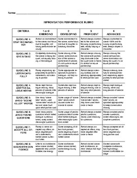 Drama Improvisation Performance Rubric