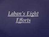 Drama Laban's Eight Efforts Technique Powerpoint