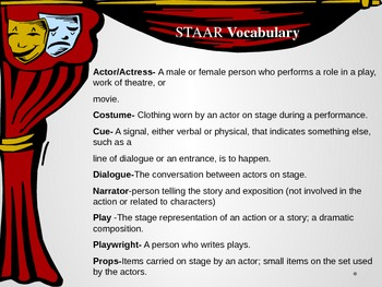 Drama Lesson-Elements, Vocabulary, and Sample Lesson