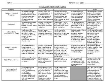 Drama Monologue Performance Rubric