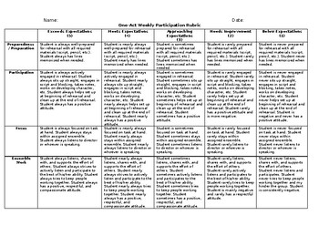 Drama One-Act Play Weekly Participation Rubric