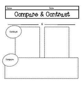 Drama Organizers for Common Core