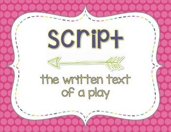 Drama Poster Set