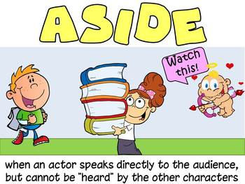Drama Powerpoint w/ Video Clips, Vocabulary Posters, & Lesson