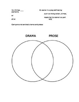 Drama Quiz