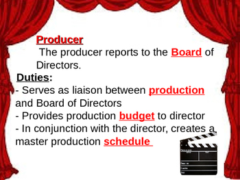 Drama Roles of Producer and Director