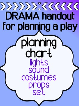 Drama - Planning a play - Planning Chart