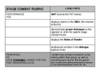 Drama - Stage Combat Assignment