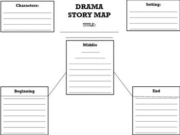Drama Story Map