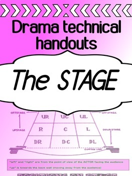 Drama - Intro Back To School - Technical Theatre - Parts of the Stage