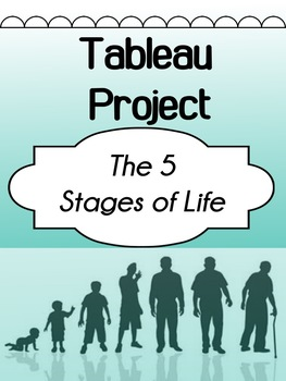 Drama - Tableau Assignment - The 5 Stages of Life
