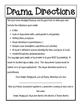 Drama Templates for ELA Common Core Grades 4th, 5th, 6th, 7th, & 8th