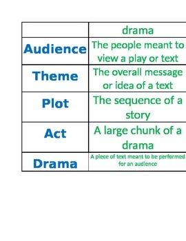 Drama Term Matching Activity