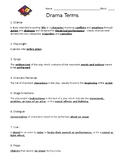 Drama Terms Fill-in Notes