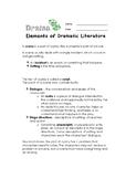 Drama Terms Text, Worksheet, & Cards