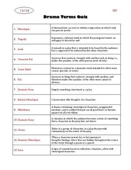 Drama Terms and Devices in Shakespearean Plays