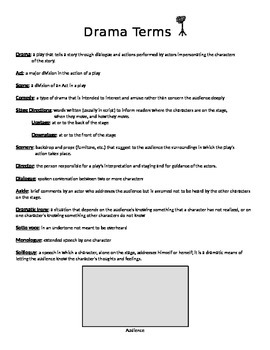 Drama Terms and Quiz