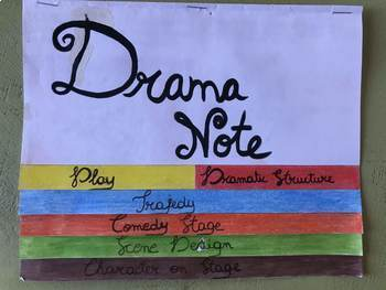 Drama Theatre Arts Forms and StageCraft Drama Foldable Project