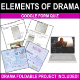 Drama Theatre Arts Forms and Stagecraft