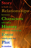 Drama/Theatre Poster - Story, Relationships, Characters, H