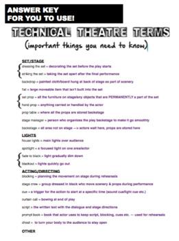Drama - Drama Definitions / Theatre Terminology