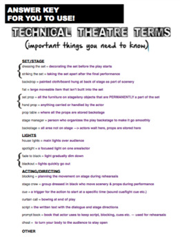 Drama - Elements of Drama - Definitions / Technical Theatre Terms