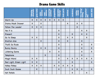 Drama Time: Games, Movement and Social Emotional Skills for Students with Autism