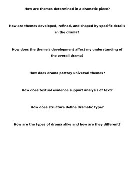 Drama Unit Essential Questions and Word Wall