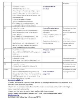 Drama - Unit Plan for high school - Improv