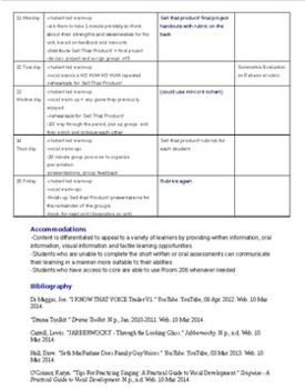 Drama - Mime Unit Plan for high school