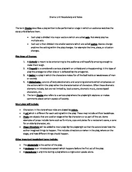 Drama Unit Vocabulary and Notes