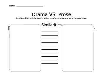 Drama VS Prose