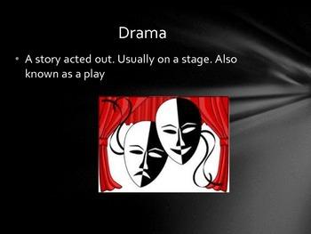 Drama Vocabulary