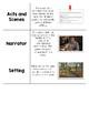Drama Vocabulary Word Card Sort