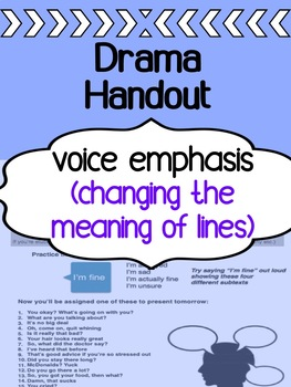 Drama - Using your voice - Vocal Elements for high school