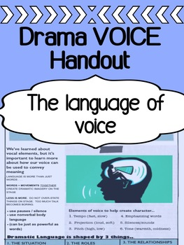 Drama - Voice - The Language of Voice (for high school)