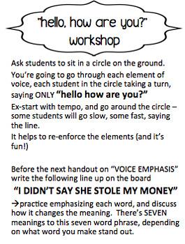 Drama - Voice unit - Intro - Elements of Voice