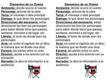Drama elements (Spanish)