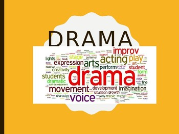 Drama in Literature Powerpoint