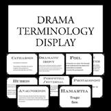 Drama terms display