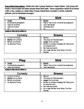 Dramas/Skits/Plays/Comedies
