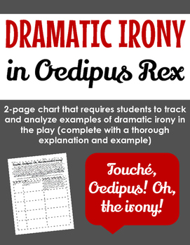 Dramatic Irony in Oedipus Rex: Graphic Organizer