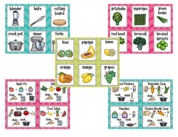 dramatic play kitchen labels recipe cards by early childhood