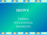Dramatic, Situational, and Verbal Irony
