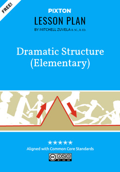 Dramatic Structure Activities (Elementary): Dramatic Structure, Applying