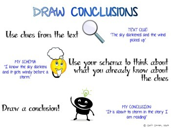 Draw Conclusions Anchor Chart By Cap S Corner Teachers Pay Teachers